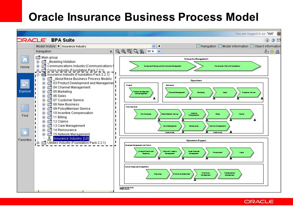 Oracle Insurance Business Process Model