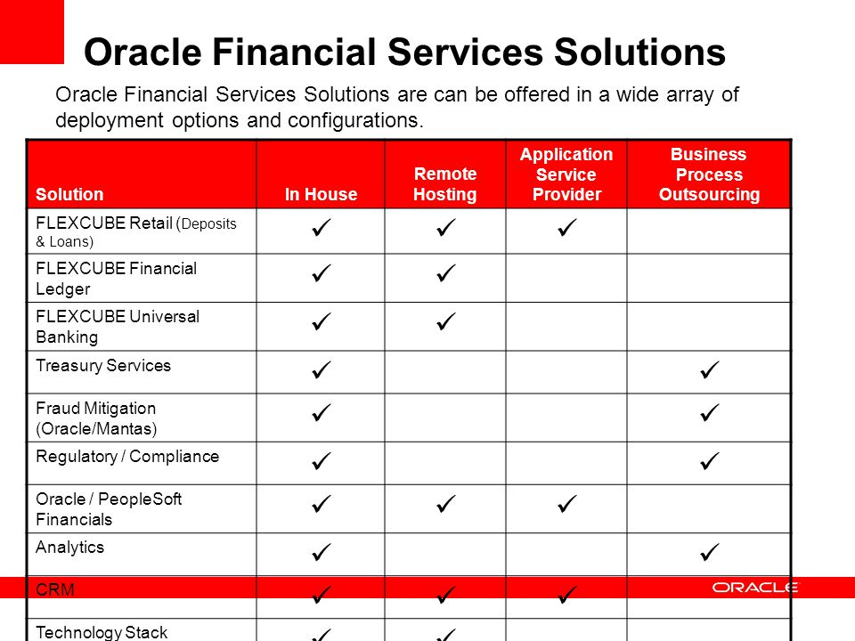 Oracle Financial Services Solutions SolutionIn House Remote Hosting Application Service Provider Business Process Outsourcing FLEXCUBE Retail ( Deposi
