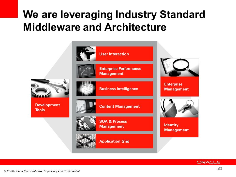 We are leveraging Industry Standard Middleware and Architecture © 2008 Oracle Corporation – Proprietary and Confidential 43