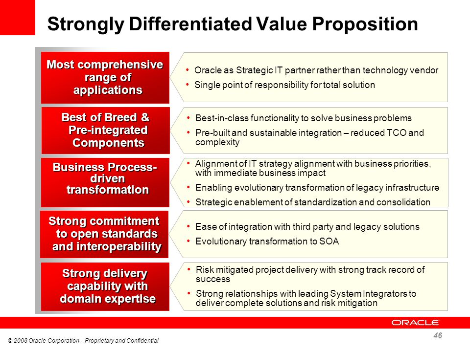 Strong delivery capability with domain expertise Business Process- driven transformation Most comprehensive range of applications Oracle as Strategic