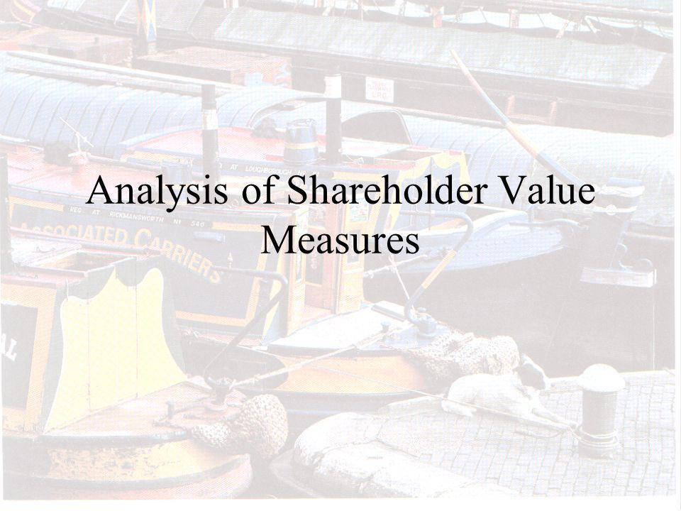 Analysis of Shareholder Value Measures