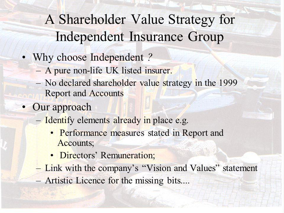 A Shareholder Value Strategy for Independent Insurance Group Why choose Independent .