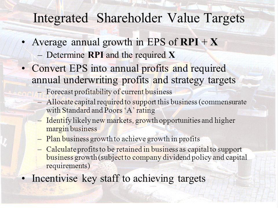 Integrated Shareholder Value Targets Average annual growth in EPS of RPI + X –Determine RPI and the required X Convert EPS into annual profits and required annual underwriting profits and strategy targets –Forecast profitability of current business –Allocate capital required to support this business (commensurate with Standard and Poors A rating –Identify likely new markets, growth opportunities and higher margin business –Plan business growth to achieve growth in profits –Calculate profits to be retained in business as capital to support business growth (subject to company dividend policy and capital requirements) Incentivise key staff to achieving targets