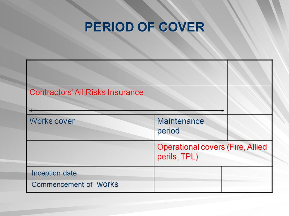 PERIOD OF COVER Contractors All Risks Insurance Works cover Maintenance period Operational covers (Fire, Allied perils, TPL) Inception date Inception