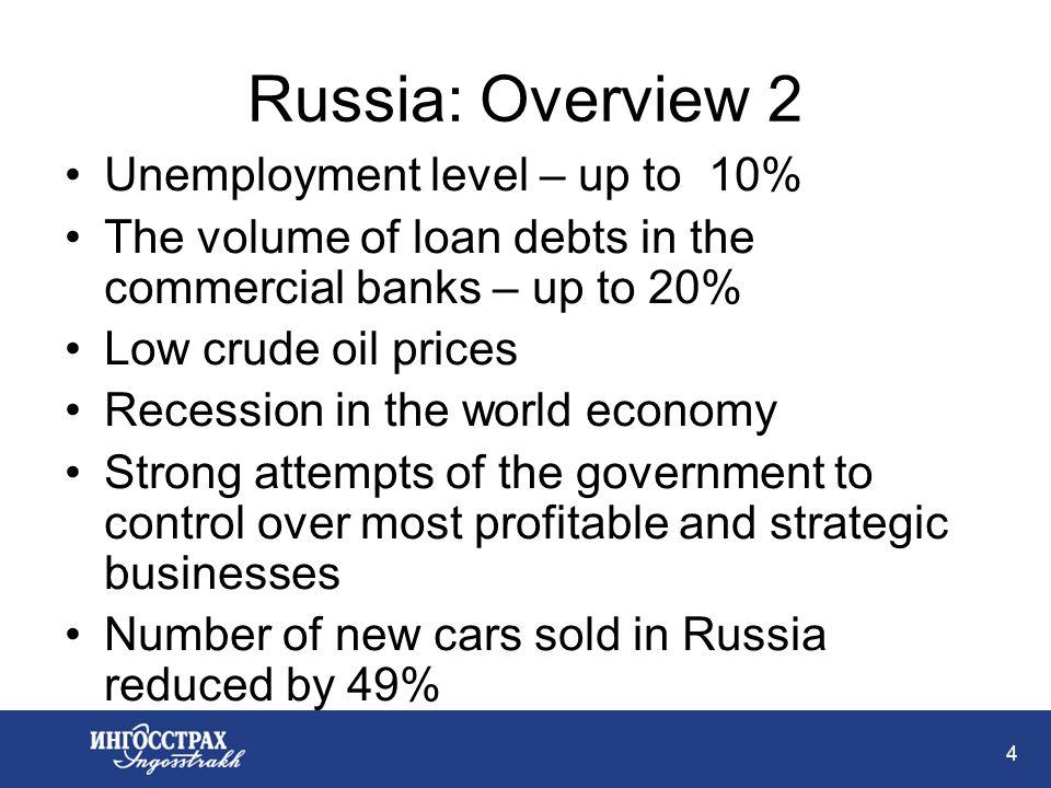 5 The Market - 2008 Life Personal Property Liability Compulsory motor TPL 2004 2005 2006 2007 2008