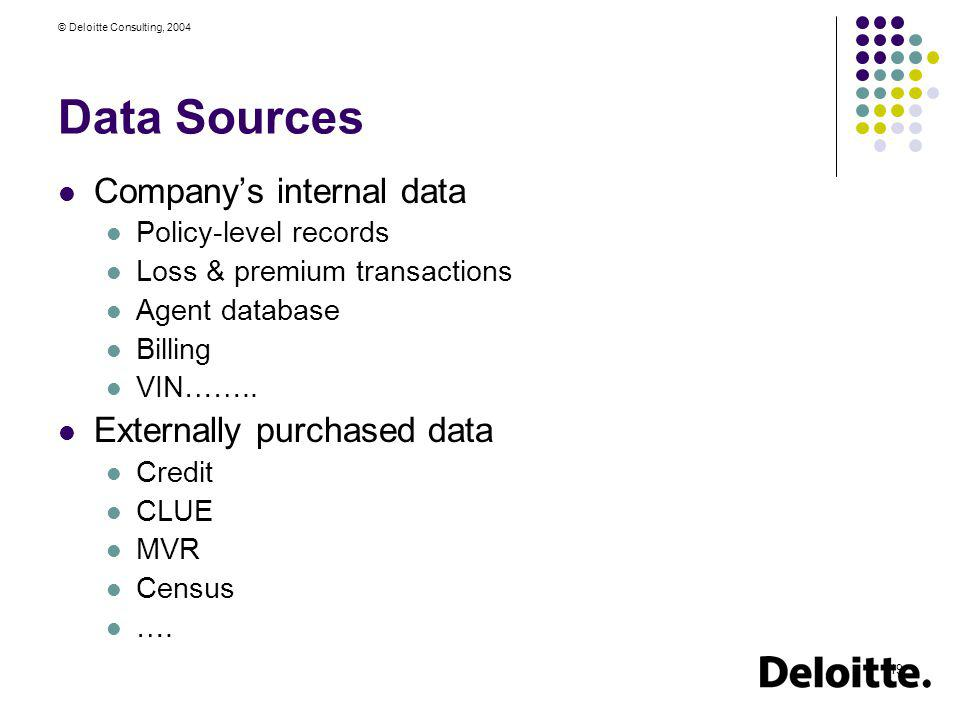 © Deloitte Consulting, 2004 19 Data Sources Companys internal data Policy-level records Loss & premium transactions Agent database Billing VIN…….. Ext