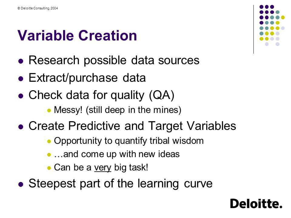 © Deloitte Consulting, 2004 21 Variable Creation Research possible data sources Extract/purchase data Check data for quality (QA) Messy! (still deep i