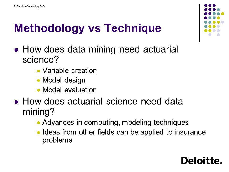 © Deloitte Consulting, 2004 3 Methodology vs Technique How does data mining need actuarial science? Variable creation Model design Model evaluation Ho
