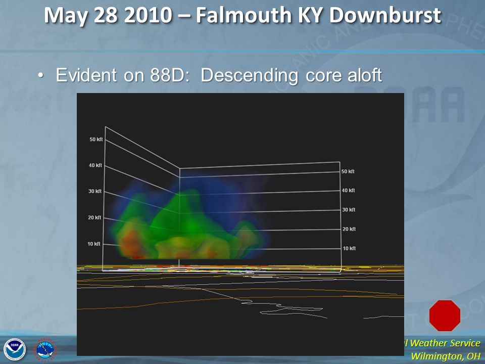 National Weather Service Wilmington, OH May 28 2010 – Falmouth KY Downburst Evident on 88D: Descending core aloftEvident on 88D: Descending core aloft
