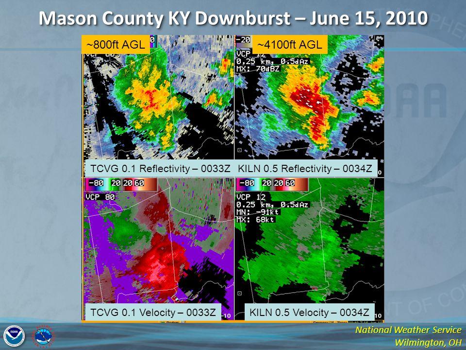 National Weather Service Wilmington, OH Mason County KY Downburst – June 15, 2010 TCVG 0.1 Reflectivity – 0033ZKILN 0.5 Reflectivity – 0034Z TCVG 0.1 Velocity – 0033ZKILN 0.5 Velocity – 0034Z ~800ft AGL~4100ft AGL
