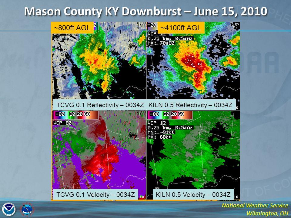 National Weather Service Wilmington, OH Mason County KY Downburst – June 15, 2010 TCVG 0.1 Reflectivity – 0034ZKILN 0.5 Reflectivity – 0034Z TCVG 0.1 Velocity – 0034ZKILN 0.5 Velocity – 0034Z ~800ft AGL~4100ft AGL