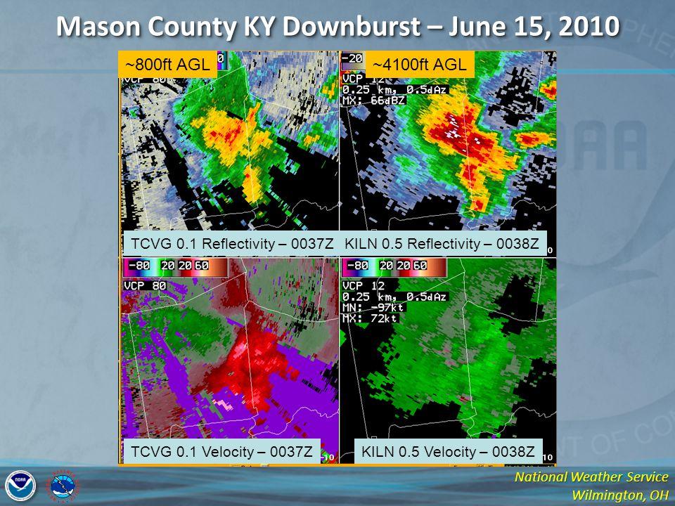 National Weather Service Wilmington, OH Mason County KY Downburst – June 15, 2010 TCVG 0.1 Reflectivity – 0037ZKILN 0.5 Reflectivity – 0038Z TCVG 0.1 Velocity – 0037ZKILN 0.5 Velocity – 0038Z ~800ft AGL~4100ft AGL