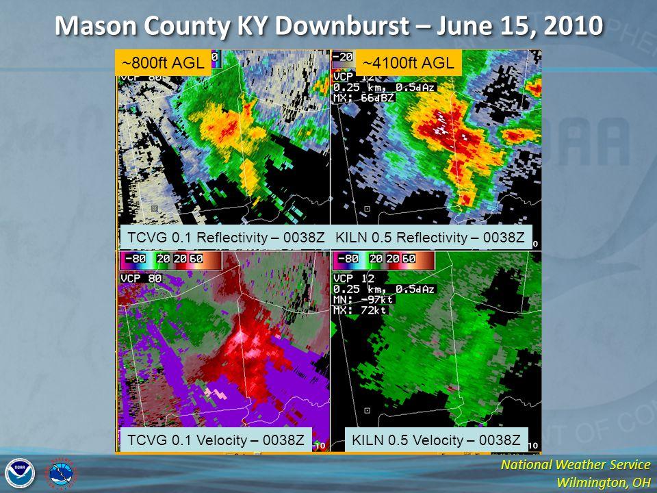 National Weather Service Wilmington, OH Mason County KY Downburst – June 15, 2010 TCVG 0.1 Reflectivity – 0038ZKILN 0.5 Reflectivity – 0038Z TCVG 0.1 Velocity – 0038ZKILN 0.5 Velocity – 0038Z ~800ft AGL~4100ft AGL