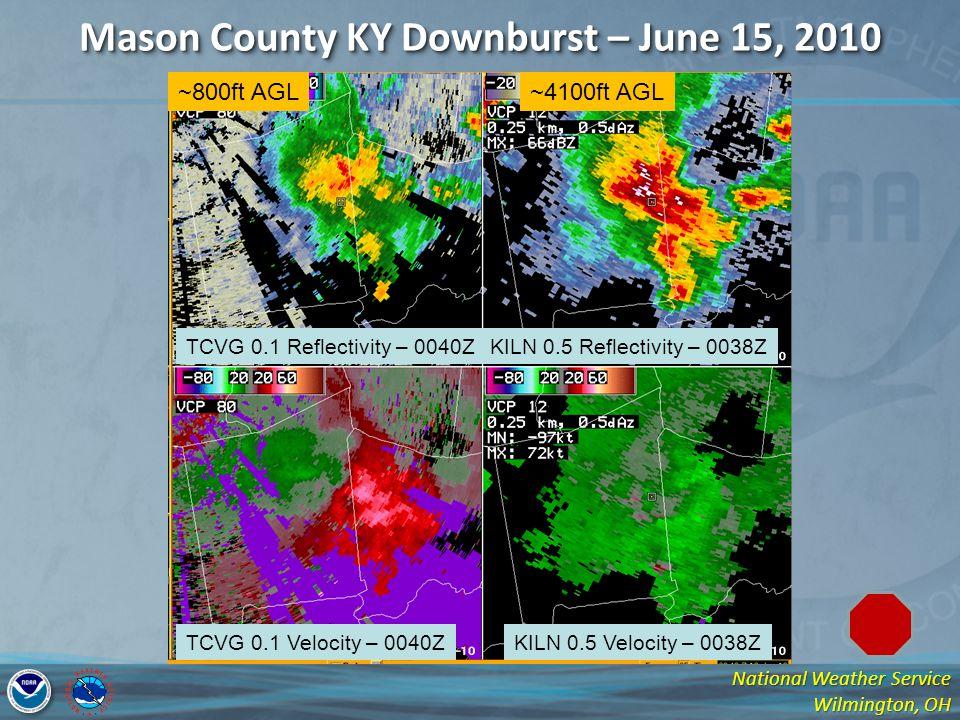 National Weather Service Wilmington, OH Mason County KY Downburst – June 15, 2010 TCVG 0.1 Reflectivity – 0040ZKILN 0.5 Reflectivity – 0038Z TCVG 0.1 Velocity – 0040ZKILN 0.5 Velocity – 0038Z ~800ft AGL~4100ft AGL