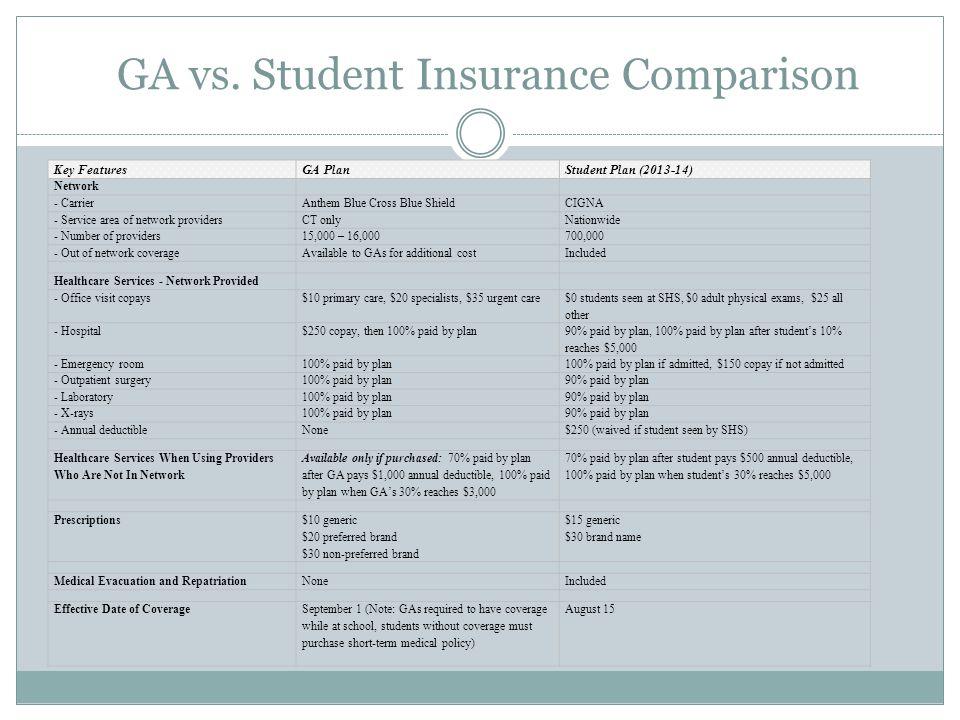GA vs.