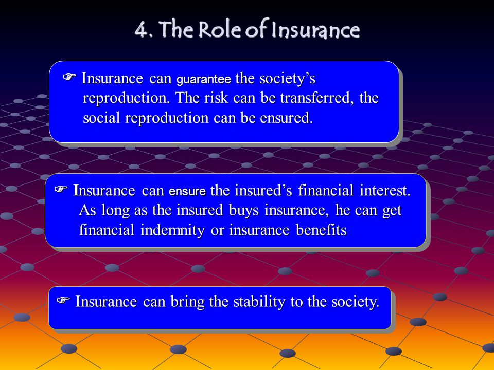 Functions Financial indemnity and insurance benefit Financial indemnity and insurance benefit Financing capital and preventing disasters and losses Financing capital and preventing disasters and losses 3.