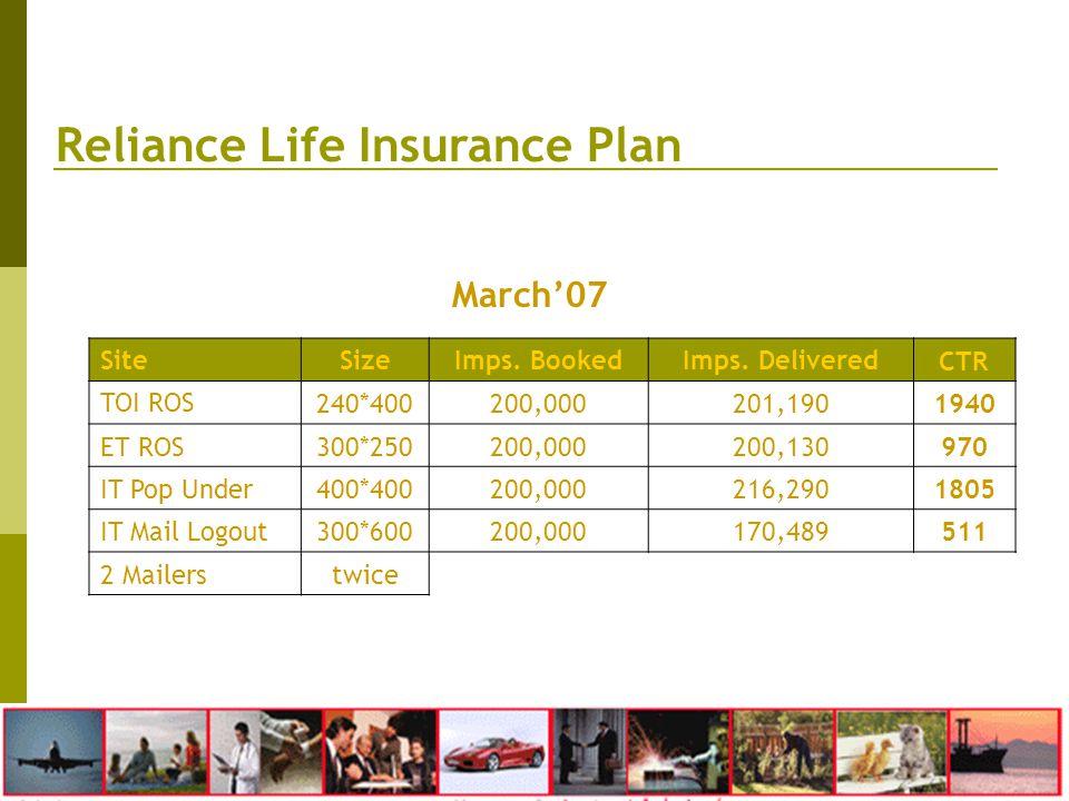 Reliance Life Insurance Plan March07 SiteSizeImps.