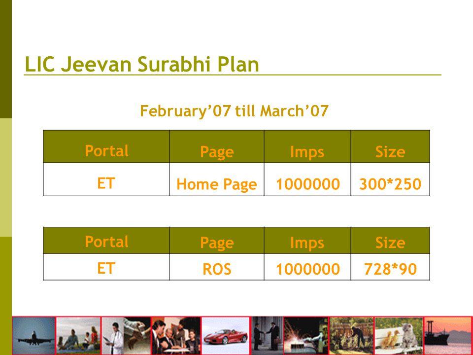 LIC Jeevan Surabhi Plan February07 till March07 PortalPageImpsSize ETHome Page1000000300*250 PortalPageImpsSize ETROS1000000728*90