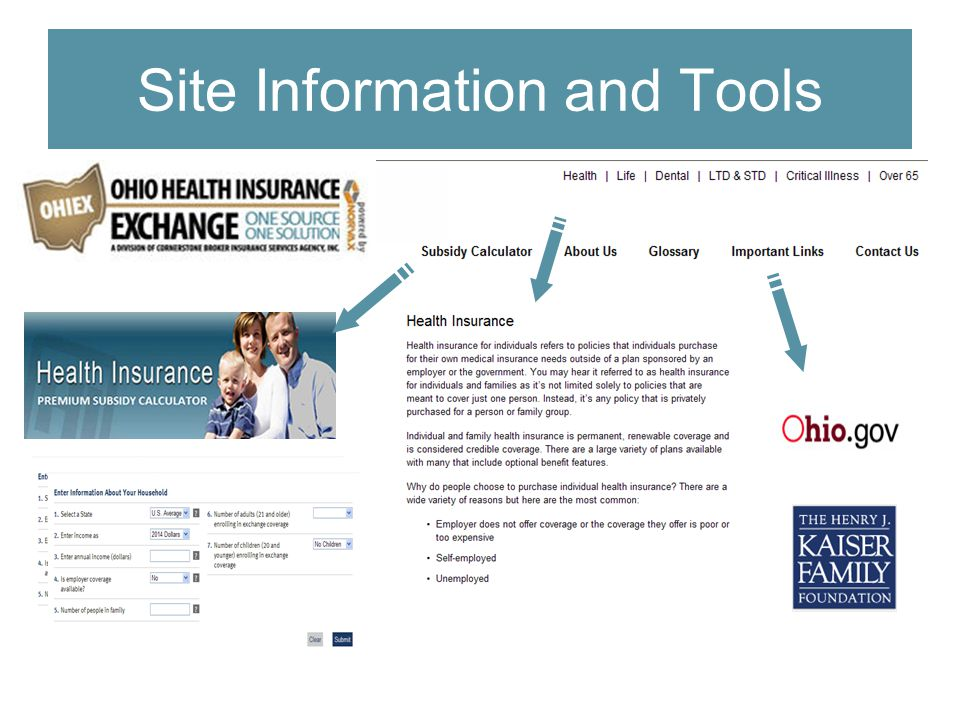 Site Information and Tools