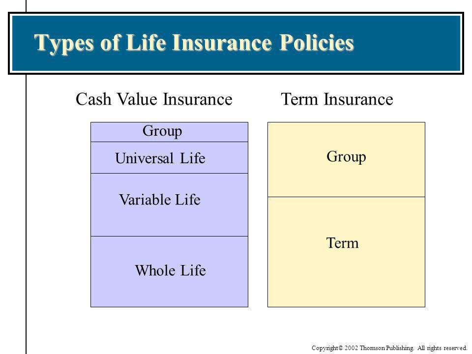 Copyright© 2002 Thomson Publishing. All rights reserved. Cash Value Insurance Group Types of Life Insurance Policies Whole Life Variable Life Universa