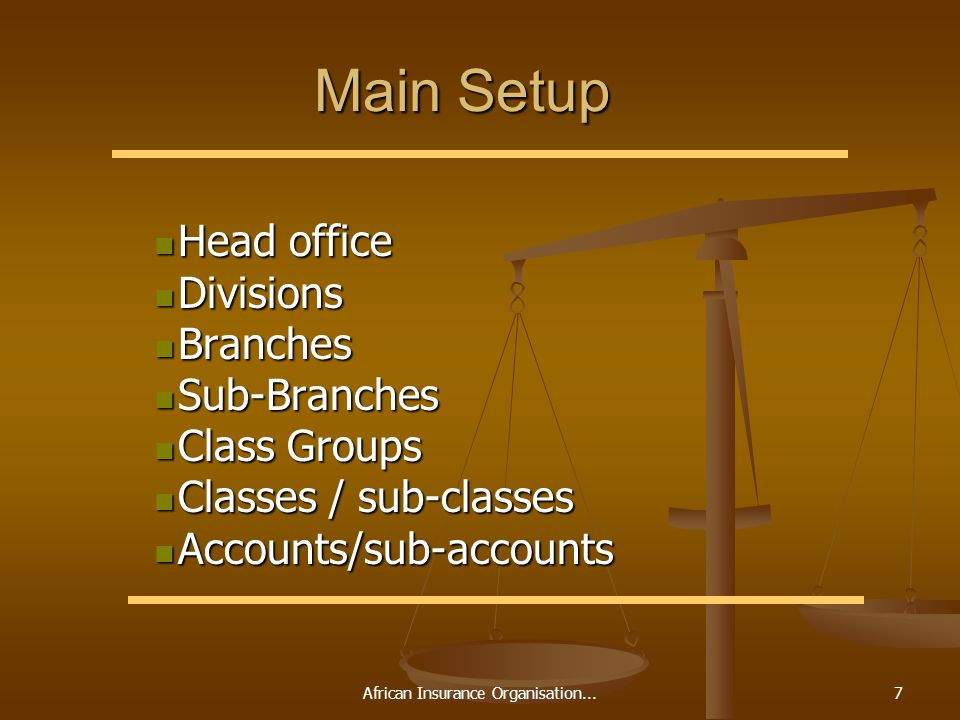 African Insurance Organisation...7 Main Setup Head office Head office Divisions Divisions Branches Branches Sub-Branches Sub-Branches Class Groups Cla
