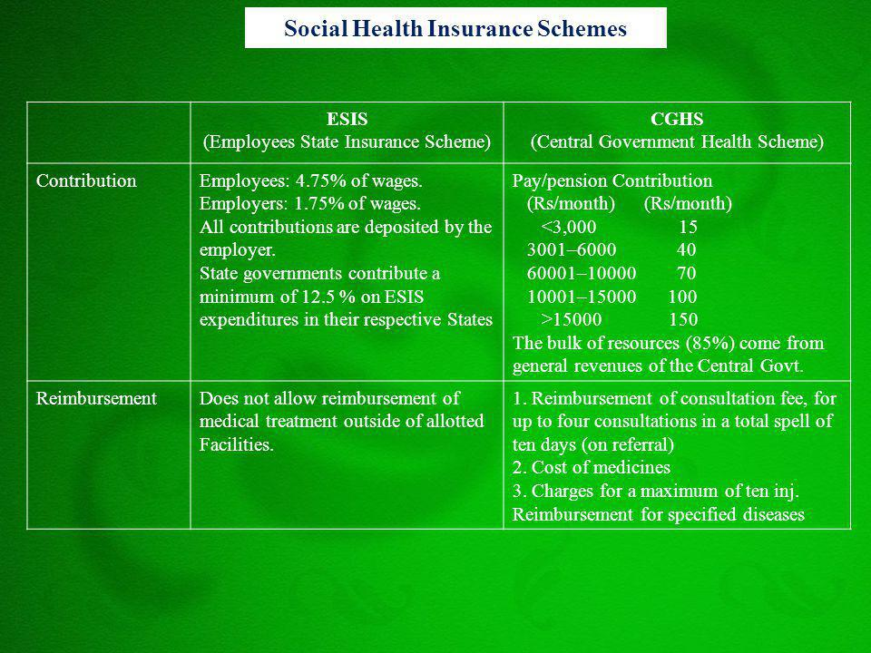 ESIS (Employees State Insurance Scheme) CGHS (Central Government Health Scheme) ContributionEmployees: 4.75% of wages. Employers: 1.75% of wages. All