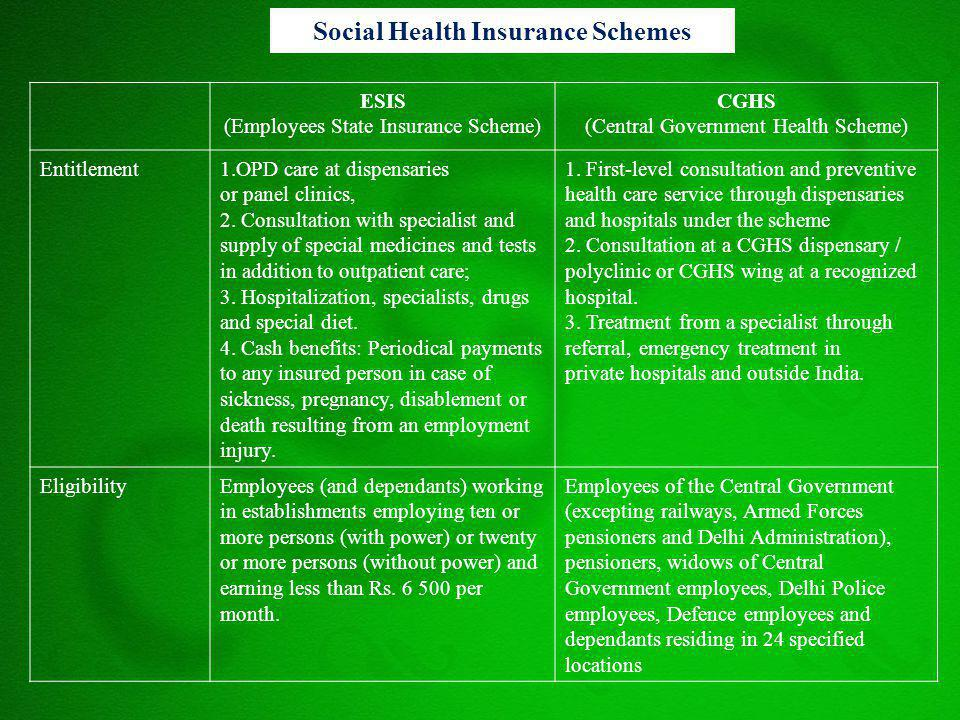 ESIS (Employees State Insurance Scheme) CGHS (Central Government Health Scheme) Entitlement1.OPD care at dispensaries or panel clinics, 2. Consultatio