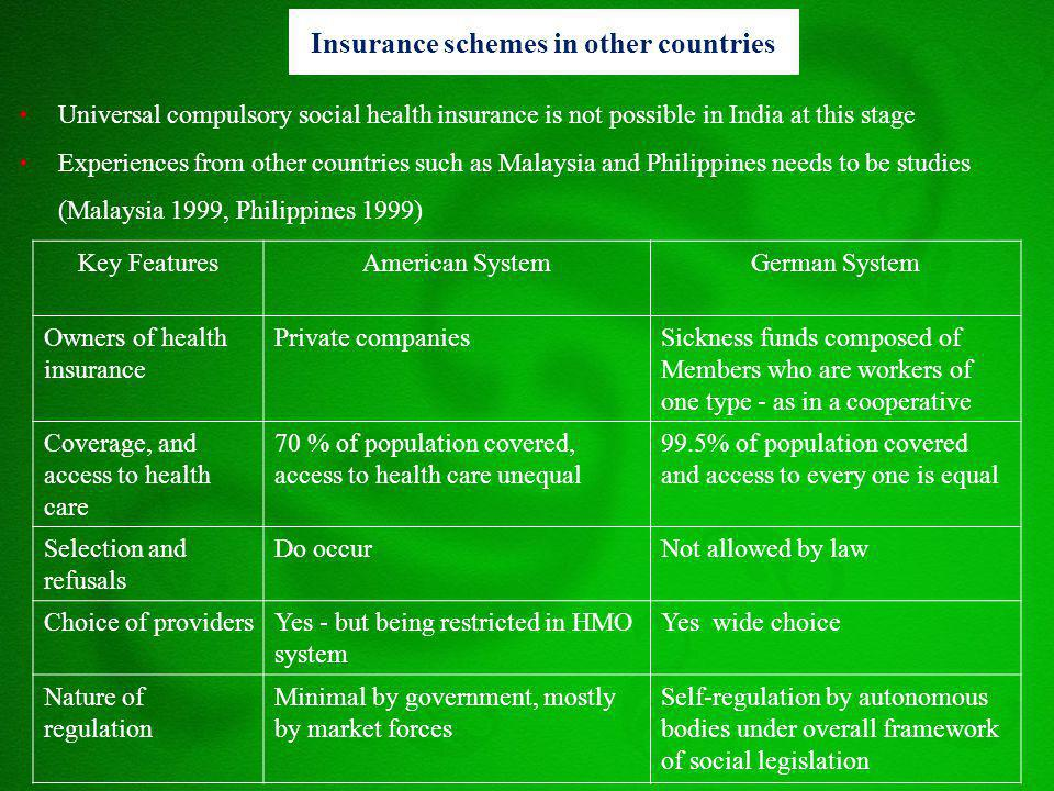Insurance schemes in other countries Universal compulsory social health insurance is not possible in India at this stage Experiences from other countr
