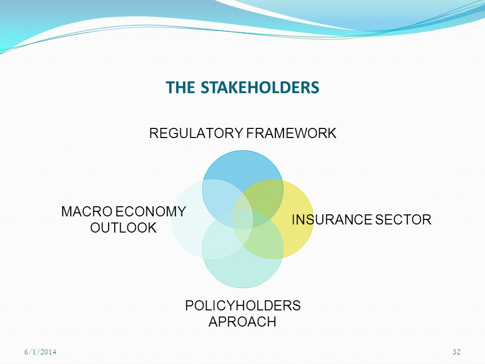 THE STAKEHOLDERS REGULATORY FRAMEWORK INSURANCE SECTOR POLICYHOLDERS APROACH MACRO ECONOMY OUTLOOK 326/1/2014