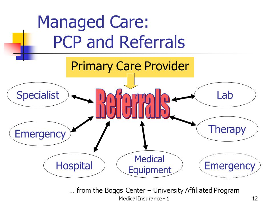 Medical Insurance - 112 Managed Care: PCP and Referrals Primary Care Provider … from the Boggs Center – University Affiliated Program Specialist Hospital Emergency Medical Equipment Lab Therapy