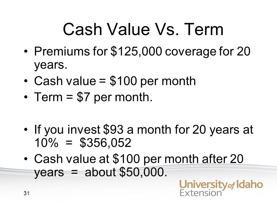 31 Cash Value Vs. Term Premiums for $125,000 coverage for 20 years.