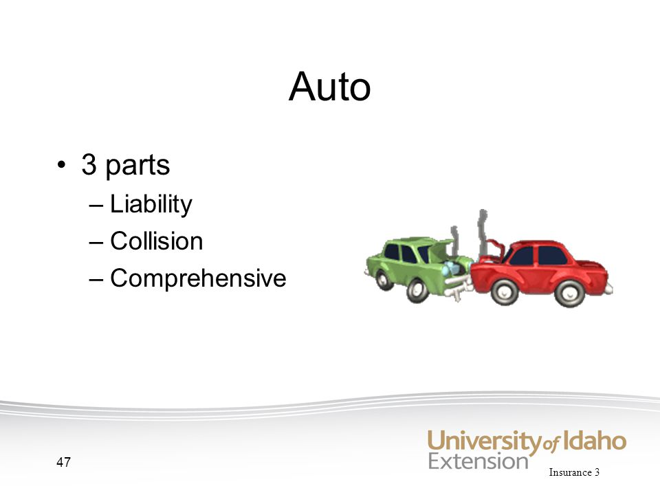 47 Auto 3 parts –Liability –Collision –Comprehensive Insurance 3