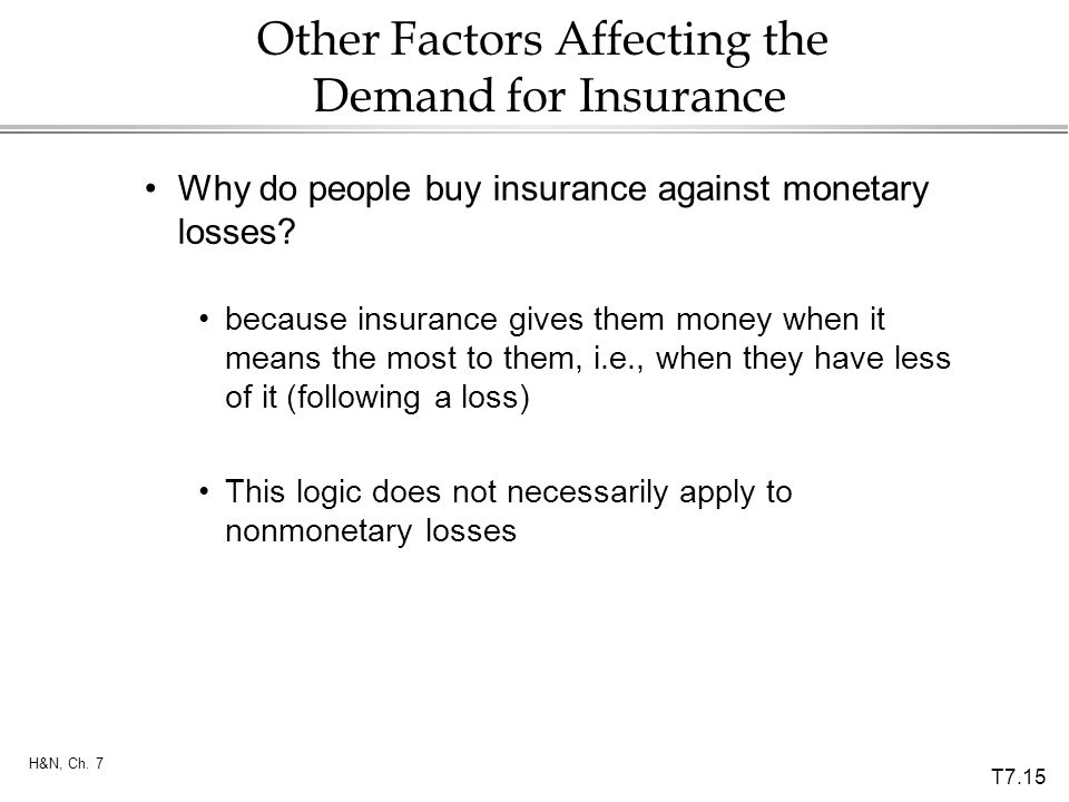 T7.15 H&N, Ch. 7 Other Factors Affecting the Demand for Insurance Why do people buy insurance against monetary losses? because insurance gives them mo