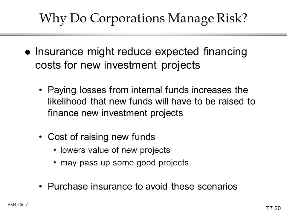 T7.20 H&N, Ch. 7 Why Do Corporations Manage Risk? l Insurance might reduce expected financing costs for new investment projects Paying losses from int