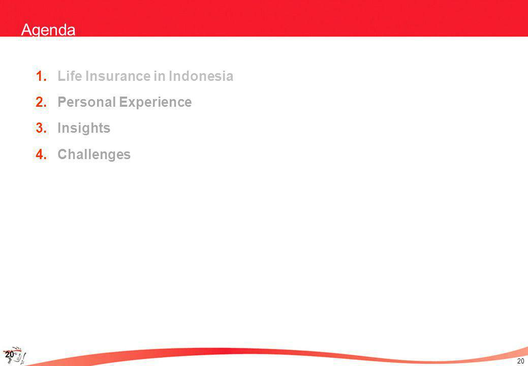 20 Agenda 1.Life Insurance in Indonesia 2.Personal Experience 3.Insights 4.Challenges