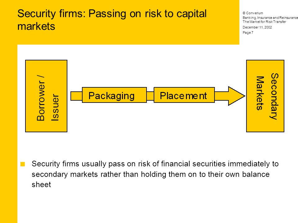 Banking, Insurance and Reinsurance: The Market for Risk Transfer © Converium December 11, 2002 Page 7 Security firms: Passing on risk to capital markets Security firms usually pass on risk of financial securities immediately to secondary markets rather than holding them on to their own balance sheet