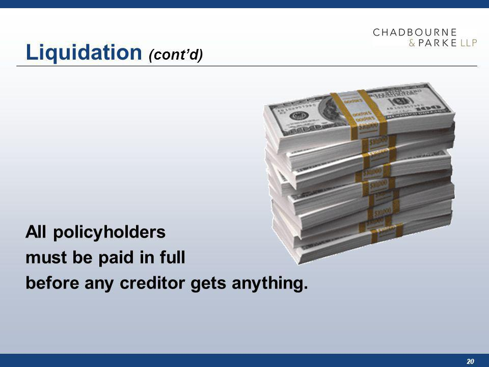 20 Liquidation (contd) All policyholders must be paid in full before any creditor gets anything.