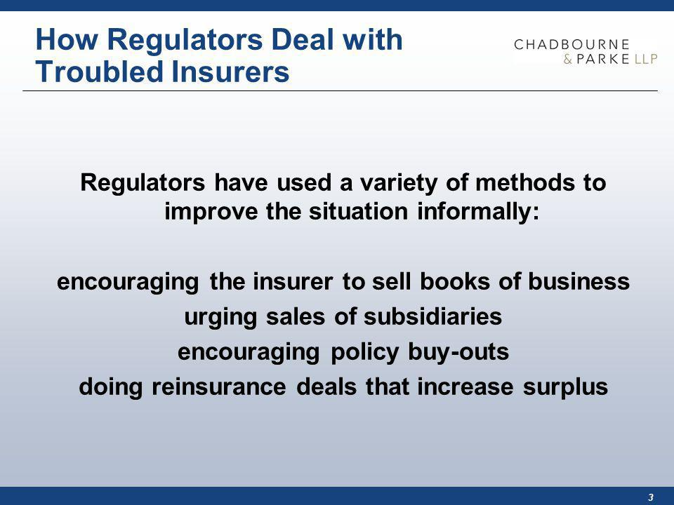 3 How Regulators Deal with Troubled Insurers Regulators have used a variety of methods to improve the situation informally: encouraging the insurer to sell books of business urging sales of subsidiaries encouraging policy buy-outs doing reinsurance deals that increase surplus