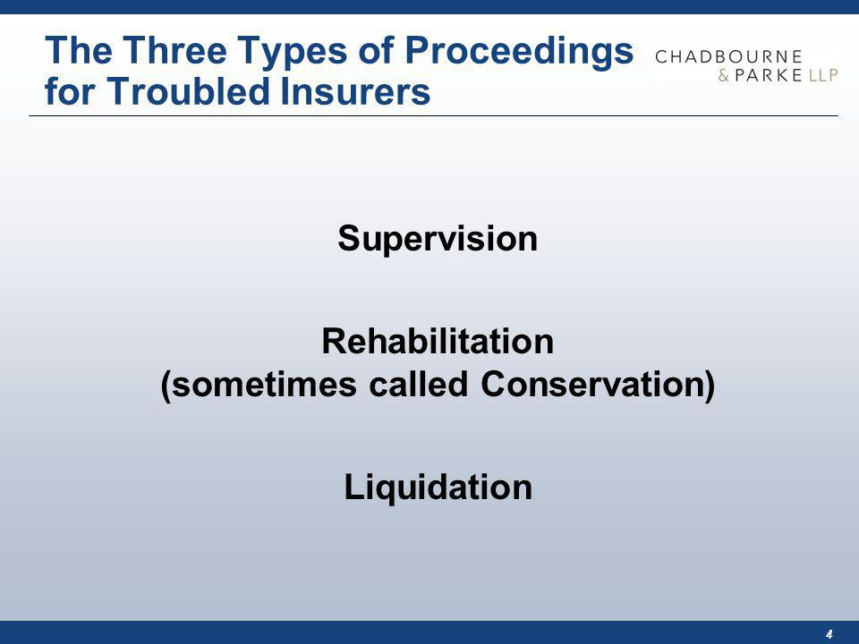 4 The Three Types of Proceedings for Troubled Insurers Supervision Rehabilitation (sometimes called Conservation) Liquidation