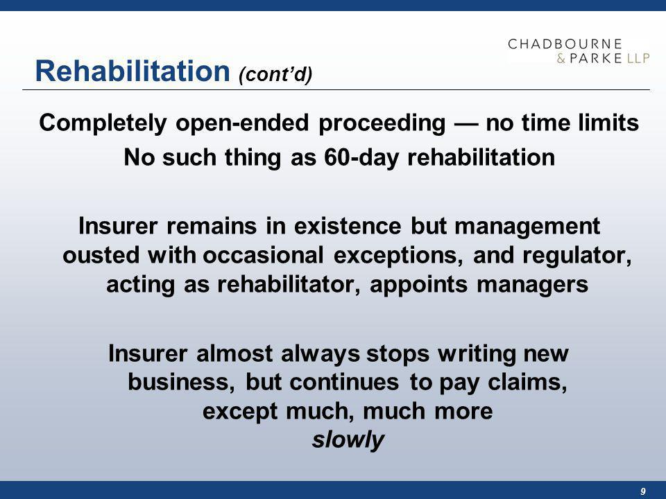 9 Rehabilitation (contd) Completely open-ended proceeding no time limits No such thing as 60-day rehabilitation Insurer remains in existence but management ousted with occasional exceptions, and regulator, acting as rehabilitator, appoints managers Insurer almost always stops writing new business, but continues to pay claims, except much, much more slowly