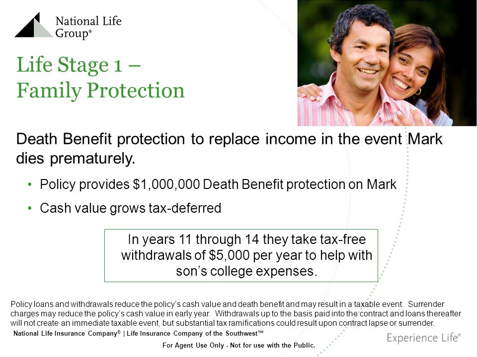 National Life Insurance Company ® | Life Insurance Company of the Southwest For Agent Use Only - Not for use with the Public. Life Stage 1 – Family Pr