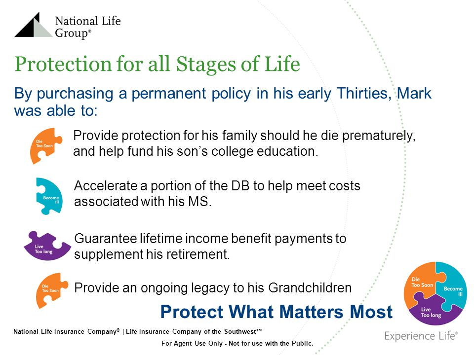 National Life Insurance Company ® | Life Insurance Company of the Southwest For Agent Use Only - Not for use with the Public. Protection for all Stage