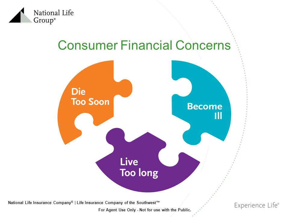 National Life Insurance Company ® | Life Insurance Company of the Southwest For Agent Use Only - Not for use with the Public. Consumer Financial Conce