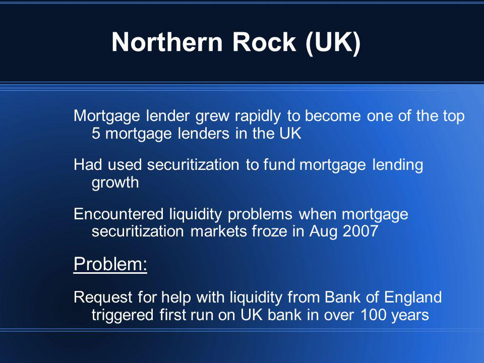Northern Rock (UK) Mortgage lender grew rapidly to become one of the top 5 mortgage lenders in the UK Had used securitization to fund mortgage lending