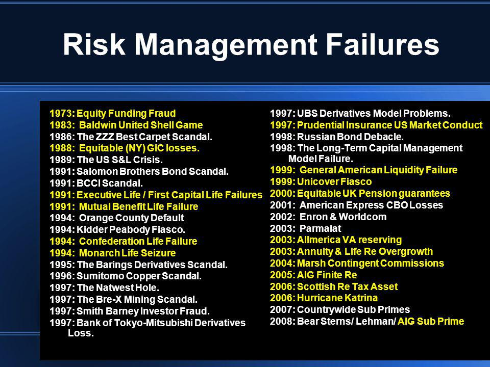 Risk Management Failures 1973: Equity Funding Fraud 1983: Baldwin United Shell Game 1986: The ZZZ Best Carpet Scandal. 1988: Equitable (NY) GIC losses