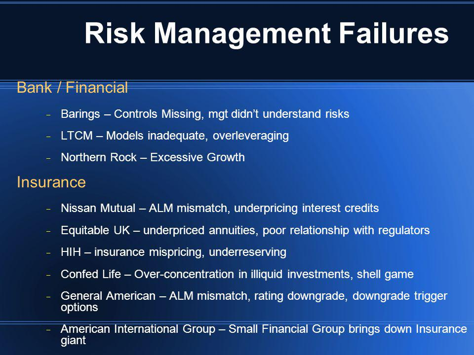 Risk Management Failures Bank / Financial Barings – Controls Missing, mgt didnt understand risks LTCM – Models inadequate, overleveraging Northern Roc