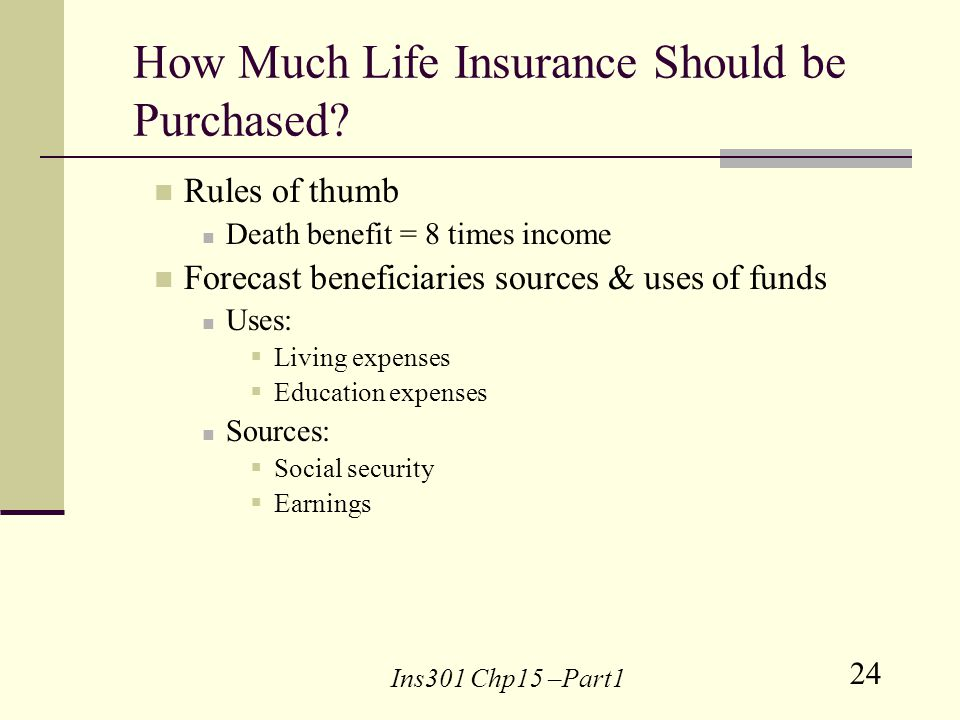 24 Ins301 Chp15 –Part1 How Much Life Insurance Should be Purchased.