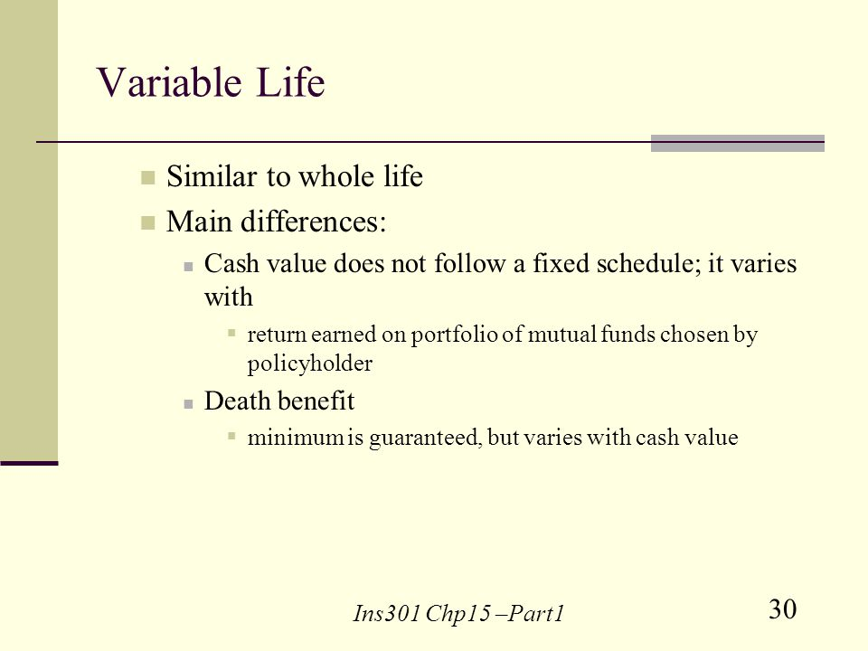 30 Ins301 Chp15 –Part1 Variable Life Similar to whole life Main differences: Cash value does not follow a fixed schedule; it varies with return earned on portfolio of mutual funds chosen by policyholder Death benefit minimum is guaranteed, but varies with cash value