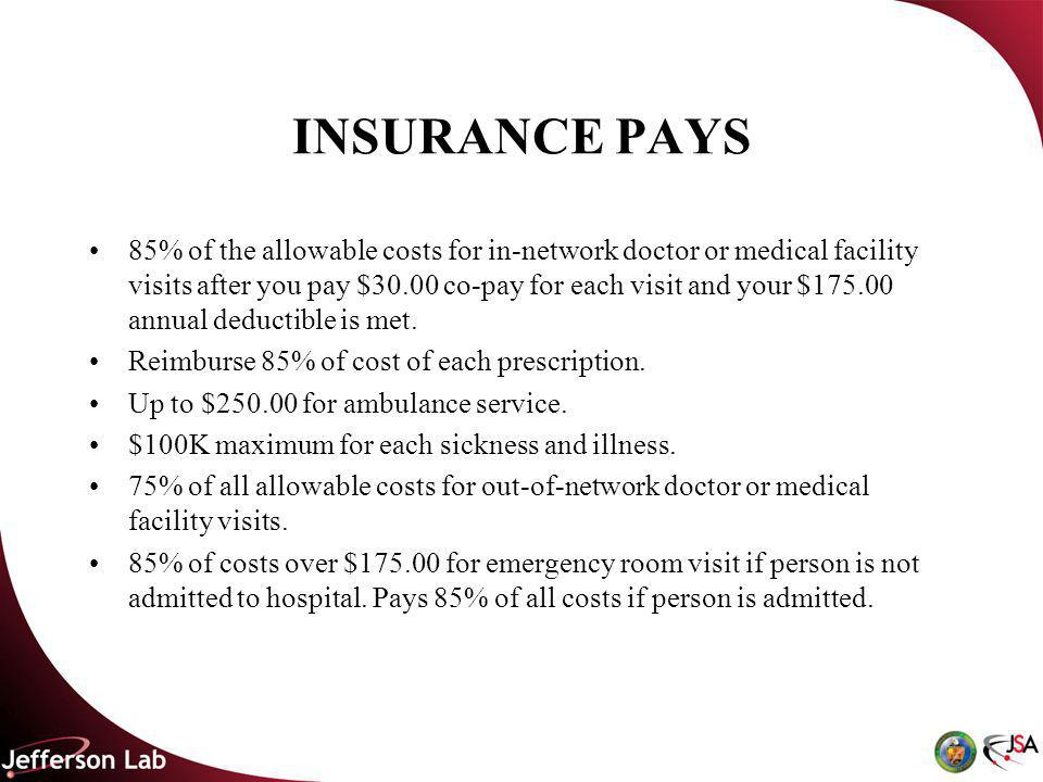 INSURANCE PAYS 85% of the allowable costs for in-network doctor or medical facility visits after you pay $30.00 co-pay for each visit and your $175.00 annual deductible is met.