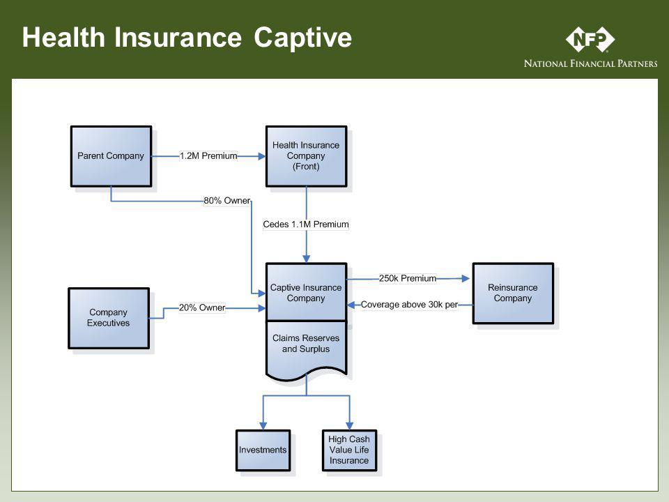 Health Insurance Captive